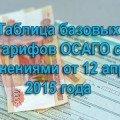 базовые-тарифы-осаго-2018