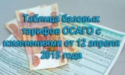 базовые-тарифы-осаго-2015