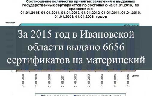 материнский-капитал-иваново-2016