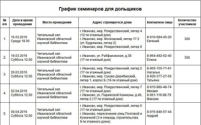 график семинаров для дольщиков су 155